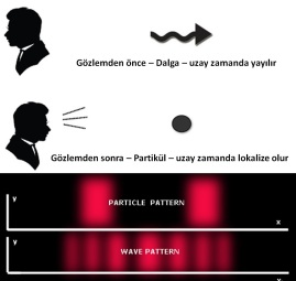 fraktal, holografik evren modeli ve kuantum fiziği
